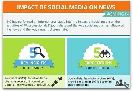 Infographic: How social media has changed PR and journalism | Communication Advisory | Scoop.it