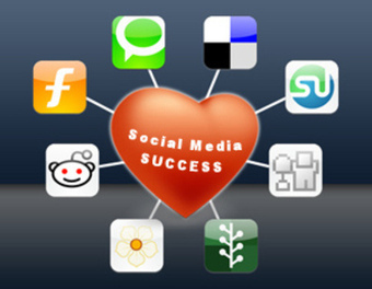 Social Media as Market Research | Business 2 Community | The Power of Social Media | Scoop.it