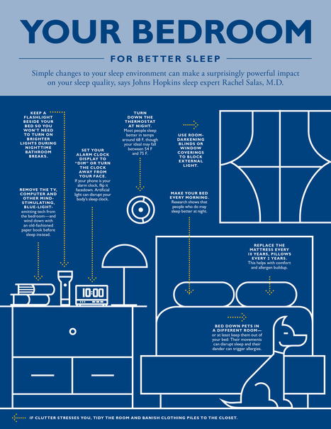 Your Bedroom For Better Sleep | DORMIR…le journal de l'insomnie | Scoop.it