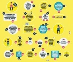 Gratis EHBO-kit voor privacy & sociale media | EMSOC | Media Literacy | Scoop.it
