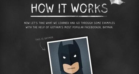 Infografik: Batman und Robin erklären den Newsfeed Algorithmus   Social Media Superstar   Scoop.it