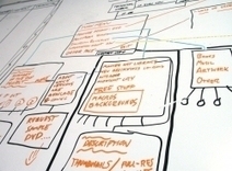 Simple Project Management - 4 Free Tools for Streamlining Your Process | Kicktastic Blog | Improving processes for small businesses | Scoop.it