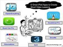 Apps para introducir la metodología Flipped Classroom en el aula | Las Tabletas en Educación | Scoop.it