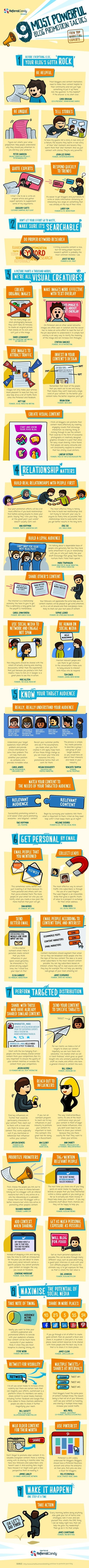 The 9 Most Powerful Blog Promotion Tactics From Top Marketing Experts [Infographic] - ReferralCandy | My Blog 2016 | Scoop.it
