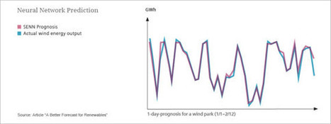 Using Neural Networks To Better Forecast Renewables   Sustainable Energy   Scoop.it