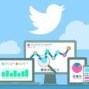 Top 5 des outils gratuits d'analyse Twitter | Veille et e-réputation | Scoop.it