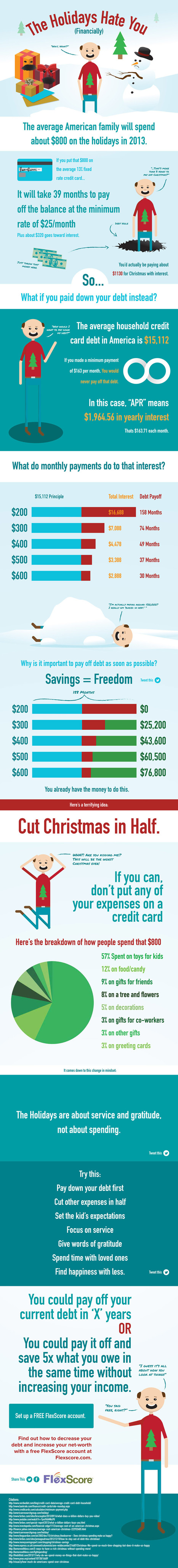 The Holidays Hate You Financially | Collateral Websurfing | Scoop.it