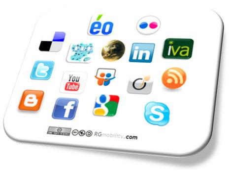 Herramientas avanzadas de productividad para la gestión de redes sociales | Comunidades sociales y redes virtuales | Scoop.it