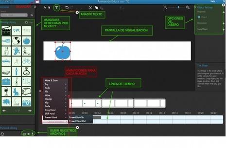 Moovly, presentaciones y animaciones en vídeo | Recursos y herramientas | Scoop.it