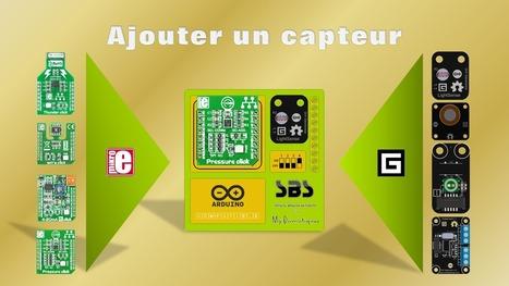 Smart Board Sensors #SBS - Domotique | Une nouvelle civilisation de Robots | Scoop.it