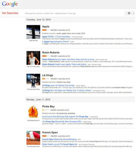 Google Trends: La liste des tendances des recherches | Médias et réseaux sociaux | Scoop.it