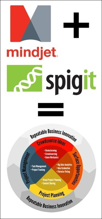 The Mindjet-Spigit merger: What it all means | Visual thinking | Scoop.it