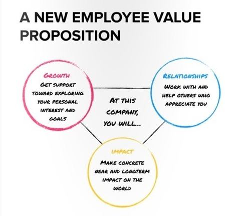 The Future of Work: Creating Purpose-Driven Organizations | Content in Context | Scoop.it