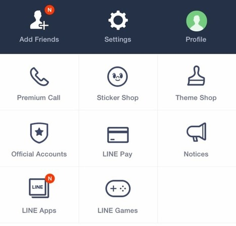 Facebook Plans To Turn Messenger Into A Platform   brand influencers social media marketing   Scoop.it