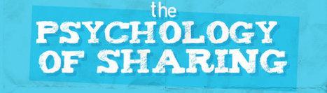 La psychologie du partage sur les réseaux sociaux   Veille CM - Web_marketing   Scoop.it