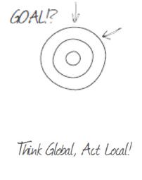 SEA – Social Entrepreneurs Agency.   ferramentas online para Kcidade   Scoop.it
