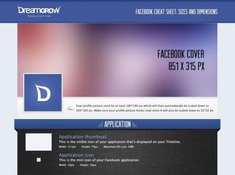 Les dimensions des images pour optimiser Profils et Pages | Luc Koukoui | Scoop.it