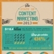 Infographie : Les chiffres 2013 du content marketing | Emarketing et brand content, vers les marques média | Scoop.it