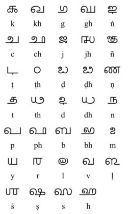 Oxford english for careers tourism 3 students learn malayalam in 30 days through tamil pdf free 12 fandeluxe Gallery