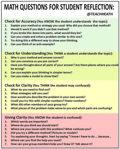 24 Questions to Enhance Students Reflective and Critical Thinking Skills ~ Educational Technology and Mobile Learning | Resources for Learning and Sharing | Scoop.it
