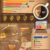 Infographics on the web