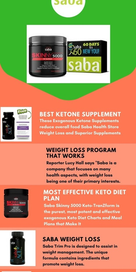 Healthy weight loss products that work