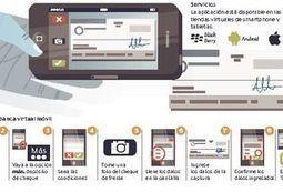 La #bancamóvil deja de ser una opción y se convierte en 'necesidad'  y oportunidad para #emprender   Brújula Analógica-Digital.   Scoop.it