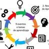 PLE y Desarrollo de la Competencia Digital Docente