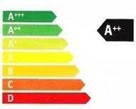 à la une | DECLICS | L'expérience consommateurs dans l'efficience énergétique | Scoop.it