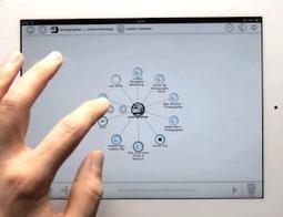 [San Francisco] Le lancement de l'application iPad de Pearltrees. | SocialWebBusiness | Scoop.it