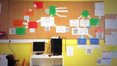 Affichage de classe en carte mentale avec QRCode   tice   Scoop.it