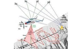 The Fierce Rise of Airborne Lidar | Everything is related to everything else | Scoop.it