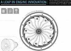 GE Interactive: A LEAP In Engine Innovation | green infographics | Scoop.it