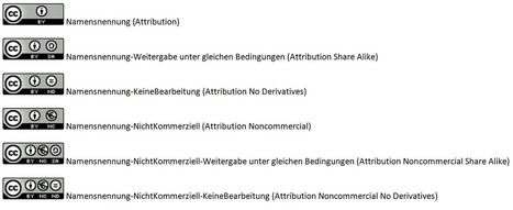 Verwendung der Creative Commons Lizenzen | e-learning in higher education and beyond | Scoop.it