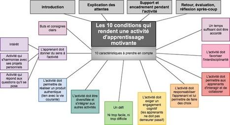 Les 10 conditions qui rendent une activité d'apprentissage motivante | Enseigner, former, éduquer | Scoop.it