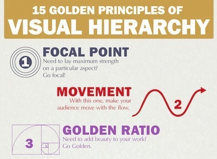 Design Principles For Students As They Create Visual Projects And Digital Stories | Design in Education | Scoop.it