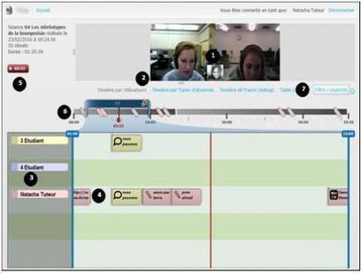 Former les futurs enseignants de langue en ligne par le biais de la rétrospection | TICE et italien - AU FIL DU NET | Scoop.it