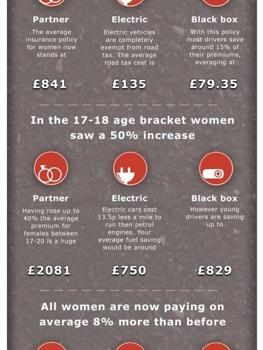 Violence against Women | Visual.ly | Social Media Slant 4 Good | Scoop.it