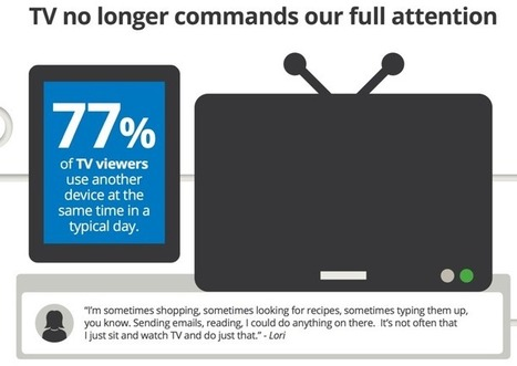 From the Big Screen to the Little Screen: The evolving relationship between TV and search | Neli Maria Mengalli's Scoop.it! Space | Scoop.it