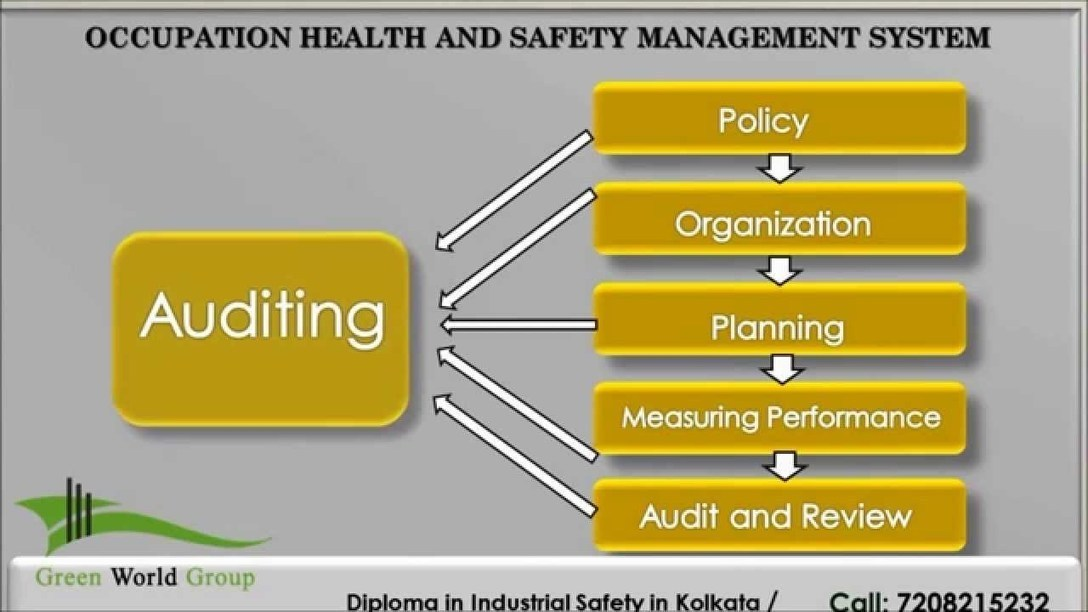 unit 504 develop health and safety and risk management policies procedures and practices in health a Unit title: develop health and safety and risk management policies, procedures and practices in health and social care or  52 evaluate the health, safety and risk management policies, procedures and practices within the work setting.