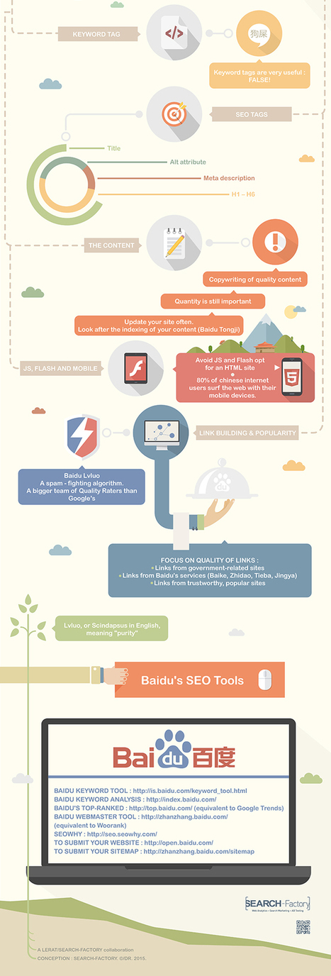 How to Develop Your International SEO Strategy [Infographic] | Translation and Localization | Scoop.it