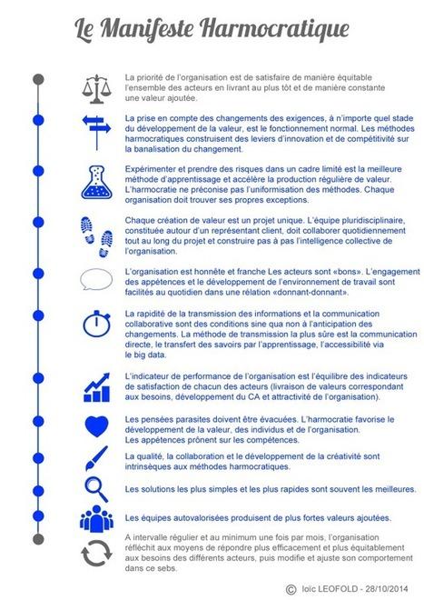 Du Manifeste Agile au Manifeste Harmocratique: évolution du changement culturel   Societal and economic Innovation   Scoop.it