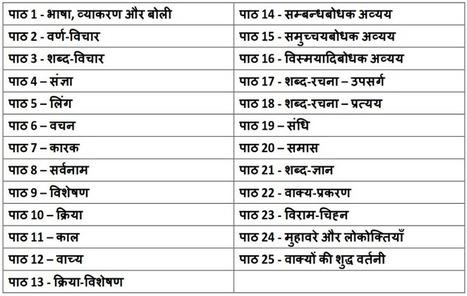 free 1971 pdf in hindi