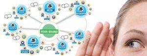 3 strumenti utili per monitorare la reputazione aziendaleonline | Social media culture | Scoop.it