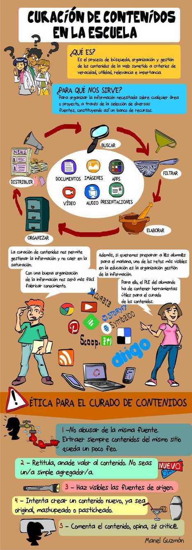 Curación de contenidos en la escuela (infografía) | Plan de Formación | Scoop.it