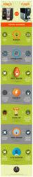 Coffee machines technologies, Kenco Singles Vs Flavia Creation 500 | The Best Infographics | Scoop.it