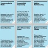Energy among MIT Top 10 Breakthrough Technologies for 2013