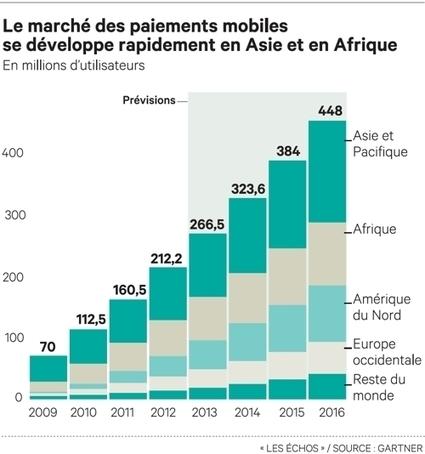 Le paiement par mobile se généralise dans les grandes enseignes américaines | Social Mercor | Scoop.it