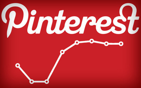 How to Track Traffic From Pinterest in Google Analytics | Analytics & SEO | Scoop.it