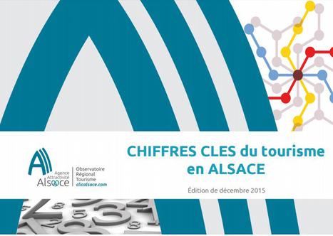 Chiffres Clés du tourisme en Alsace | Clicalsace | Le site www.clicalsace.com | Scoop.it
